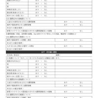 新型コロナウイルス感染症関連問診票のサムネイル